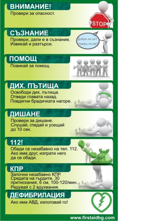 Име:  Pocket CPR Poster.jpg Прегледи: 62 Размер:  100.7 Кб
